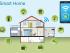 Smart Home - was ist das?
